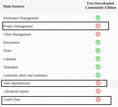 Offizielle FengOffice Websiteninformation